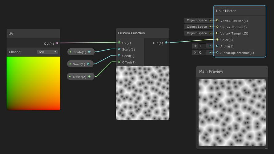 Custom Nodeの作成(Shader Graph Version7.3.1)
